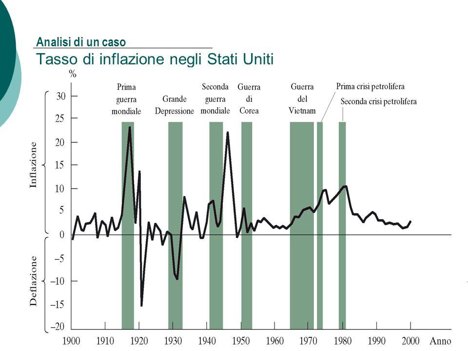 20 Analisi di un caso Tasso di inflazione negli Stati Uniti Capitolo 1: La macroeconomia come scienza