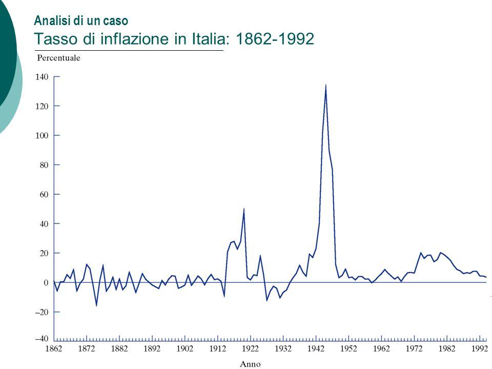 21 Analisi di un caso Tasso di inflazione in Italia: 1862-1992 Capitolo 1: La macroeconomia come scienza