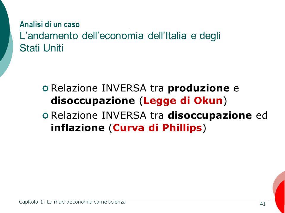41 Analisi di un caso Landamento delleconomia dellItalia e degli Stati Uniti Relazione INVERSA tra produzione e disoccupazione (Legge di Okun) Relazione INVERSA tra disoccupazione ed inflazione (Curva di Phillips) Capitolo 1: La macroeconomia come scienza