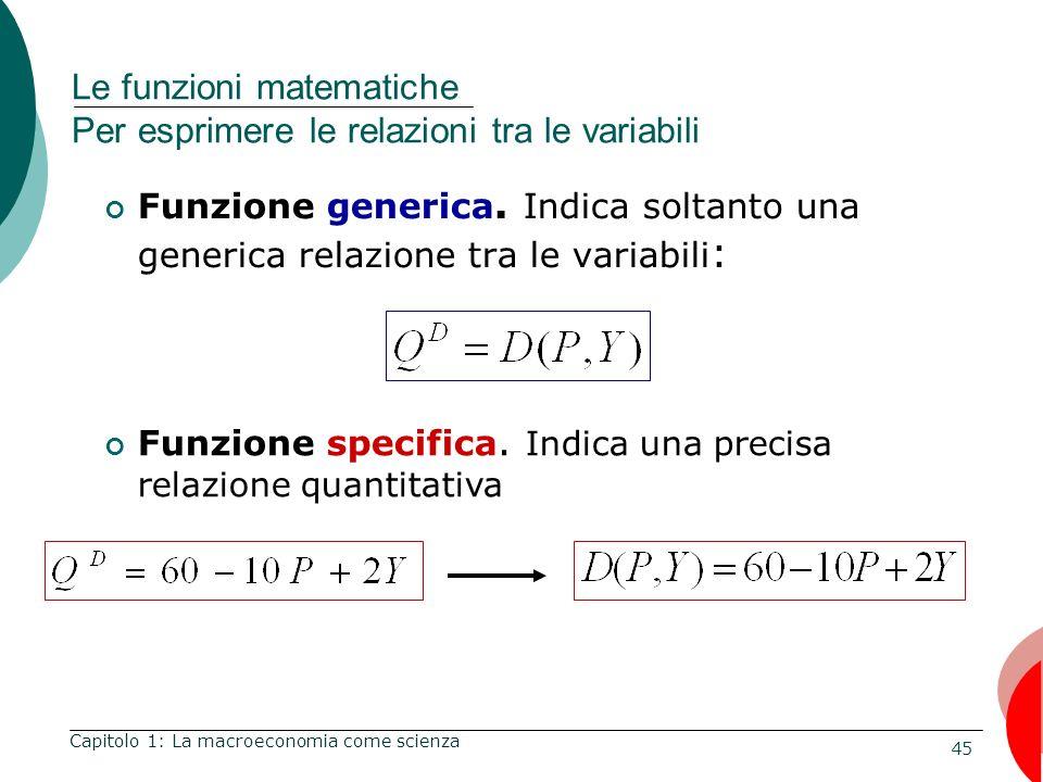45 Le funzioni matematiche Per esprimere le relazioni tra le variabili Funzione generica.