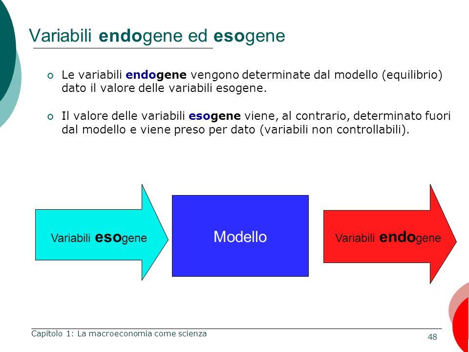 48 Variabili endogene ed esogene Le variabili endogene vengono determinate dal modello (equilibrio) dato il valore delle variabili esogene.
