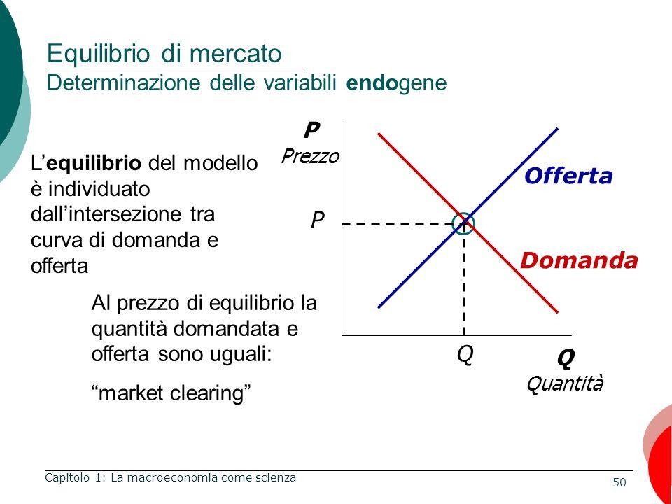 50 Equilibrio di mercato Determinazione delle variabili endogene Capitolo 1: La macroeconomia come scienza Q Quantità P Prezzo Domanda Offerta P Q Lequilibrio del modello è individuato dallintersezione tra curva di domanda e offerta Al prezzo di equilibrio la quantità domandata e offerta sono uguali: market clearing