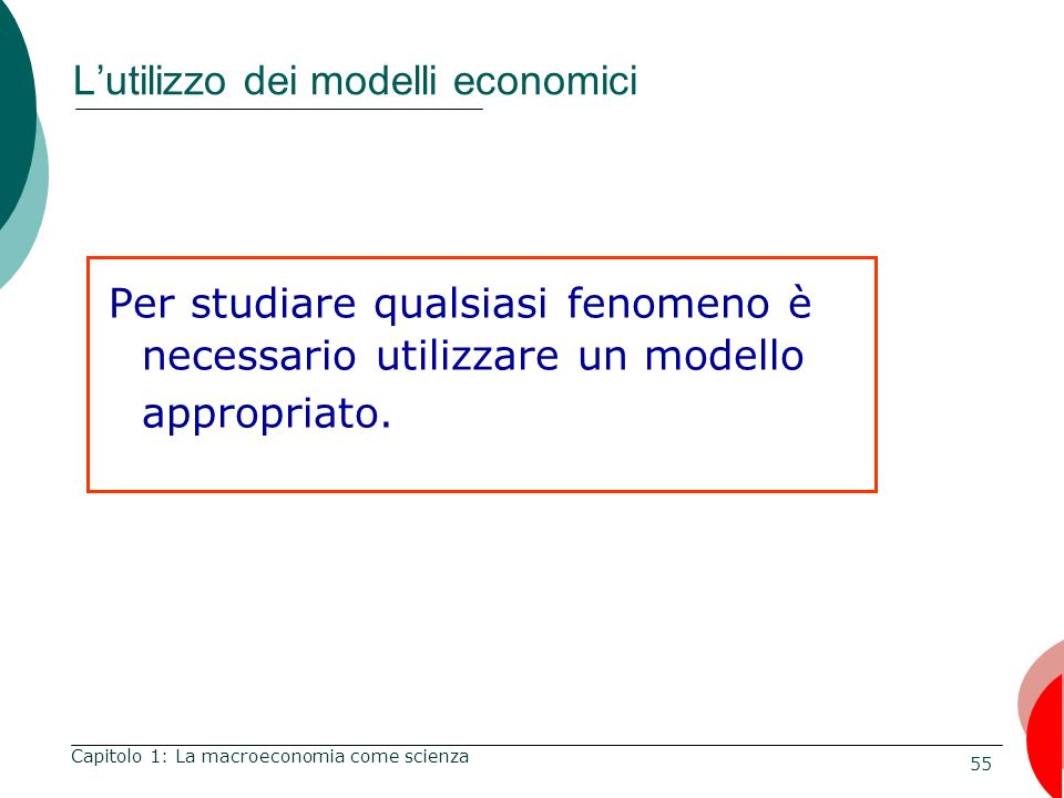 55 Lutilizzo dei modelli economici Per studiare qualsiasi fenomeno è necessario utilizzare un modello appropriato.