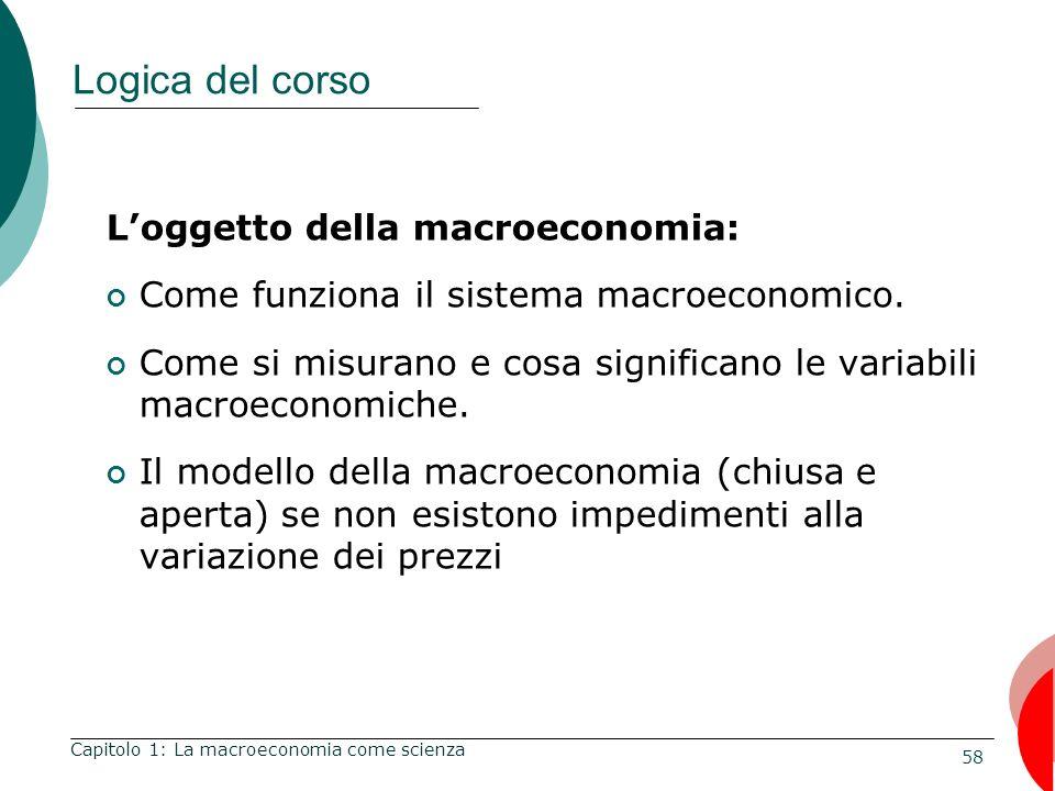 58 Logica del corso Loggetto della macroeconomia: Come funziona il sistema macroeconomico.