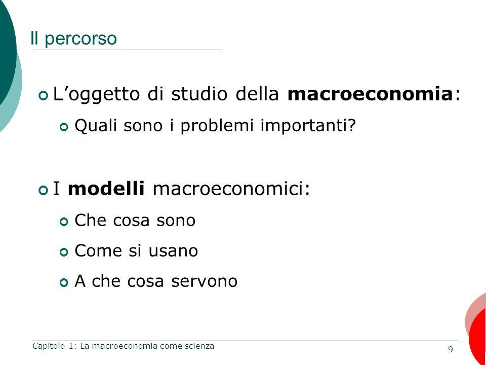 9 Il percorso Loggetto di studio della macroeconomia: Quali sono i problemi importanti.