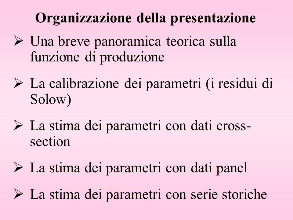 Organizzazione della presentazione Una breve panoramica teorica sulla funzione di produzione La calibrazione dei parametri (i residui di Solow) La sti