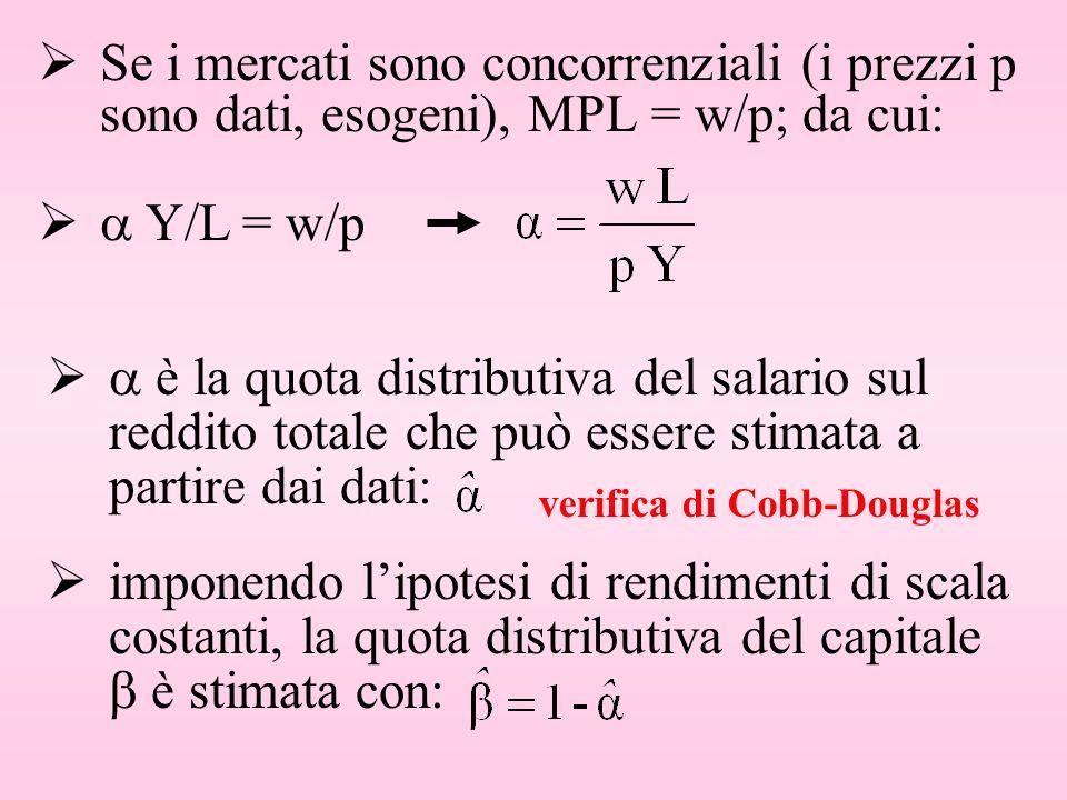 Se i mercati sono concorrenziali (i prezzi p sono dati, esogeni), MPL = w/p; da cui: Y/L = w/p è la quota distributiva del salario sul reddito totale