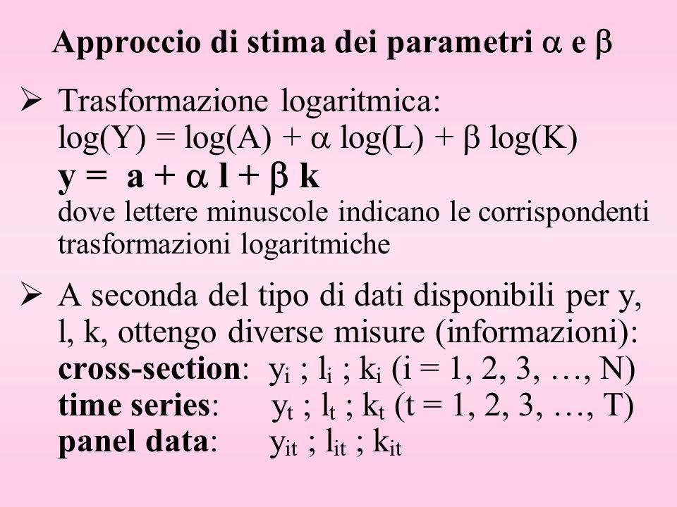 Approccio di stima dei parametri e Trasformazione logaritmica: log(Y) = log(A) + log(L) + log(K) y = a + l + k dove lettere minuscole indicano le corr
