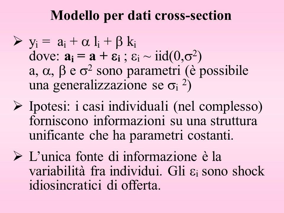 Modello per dati cross-section y i = a i + l i + k i dove: a i = a + i ; i ~ iid(0, 2 ) a,, e 2 sono parametri (è possibile una generalizzazione se i