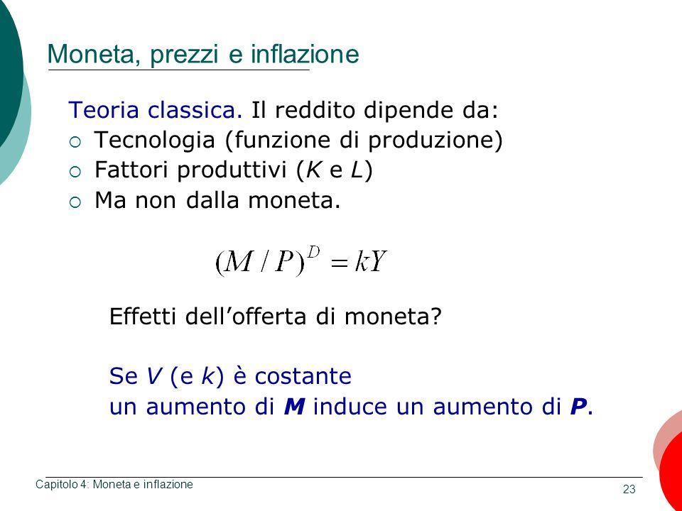 23 Moneta, prezzi e inflazione Teoria classica. Il reddito dipende da: Tecnologia (funzione di produzione) Fattori produttivi (K e L) Ma non dalla mon