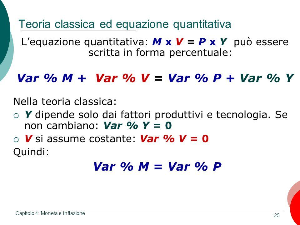 25 Teoria classica ed equazione quantitativa Lequazione quantitativa: M x V = P x Y può essere scritta in forma percentuale: Var % M + Var % V = Var %
