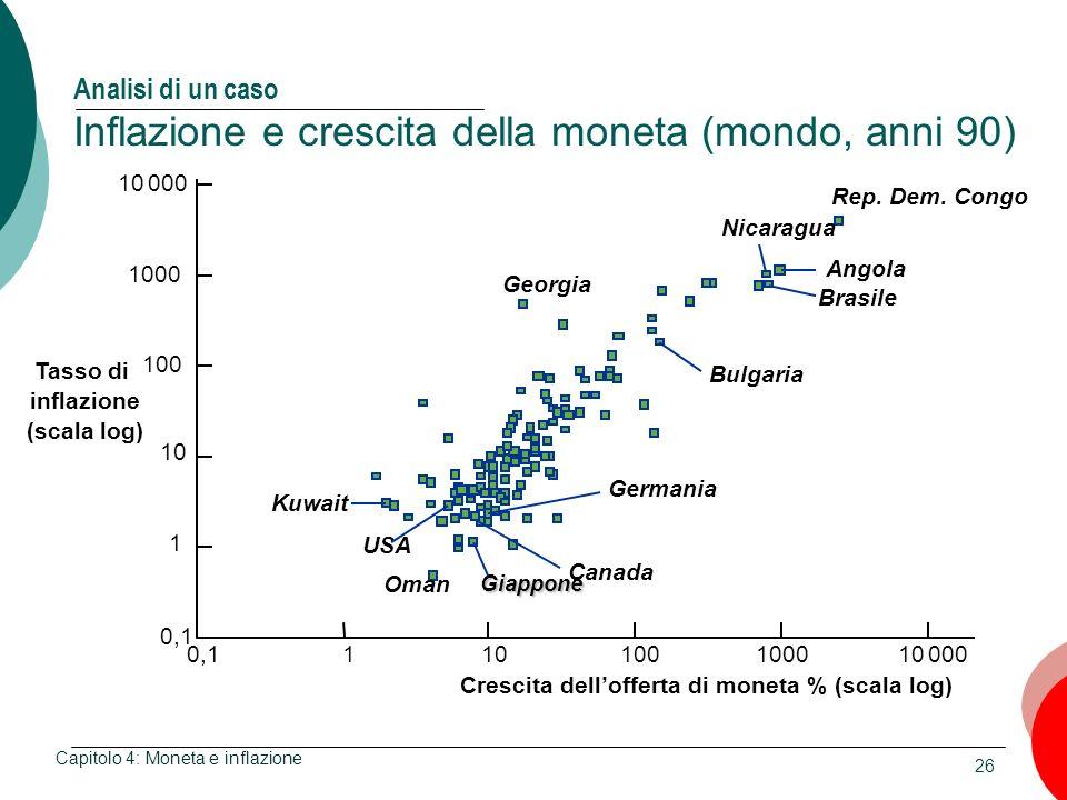 26 Analisi di un caso Inflazione e crescita della moneta (mondo, anni 90) Capitolo 4: Moneta e inflazione 1000 10 000 100 10 1 0,1 Crescita delloffert