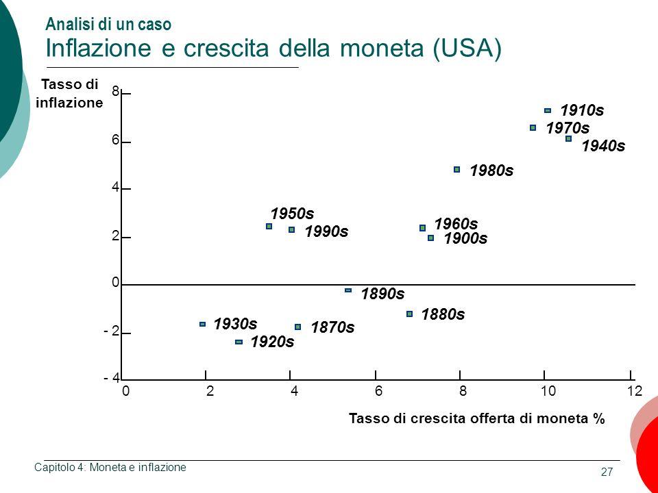 27 Analisi di un caso Inflazione e crescita della moneta (USA) Capitolo 4: Moneta e inflazione 0246 Tasso di crescita offerta di moneta % 81012 8 6 4