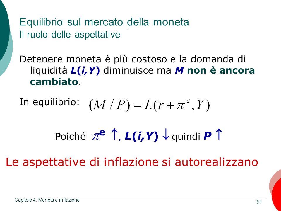 51 Equilibrio sul mercato della moneta Il ruolo delle aspettative Capitolo 4: Moneta e inflazione Detenere moneta è più costoso e la domanda di liquid