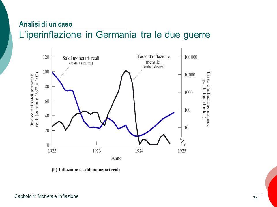 71 Analisi di un caso Liperinflazione in Germania tra le due guerre Capitolo 4: Moneta e inflazione
