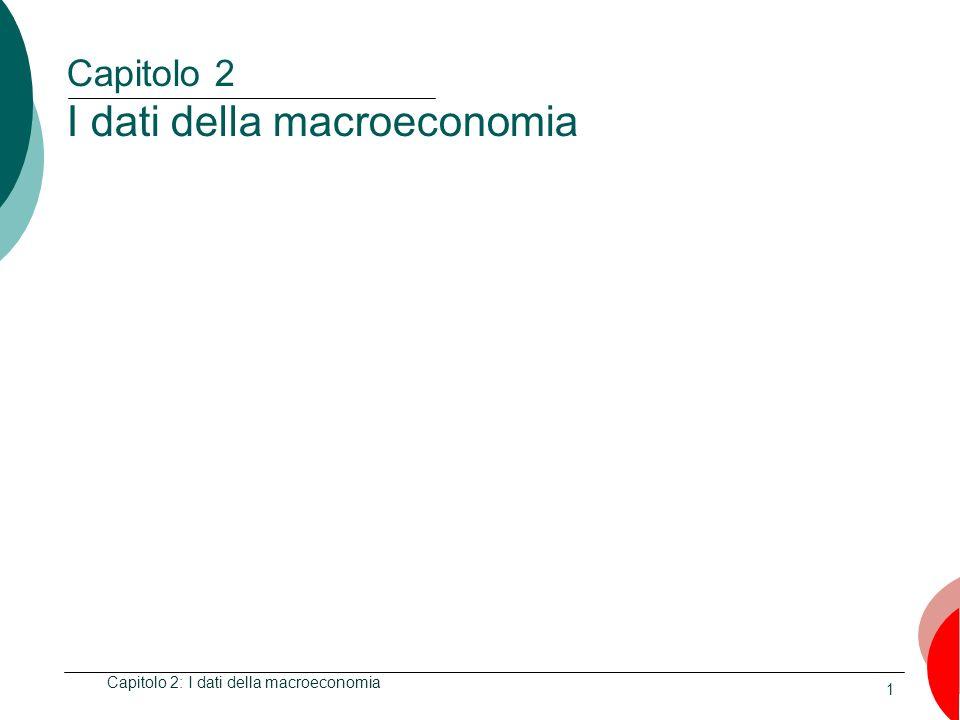 1 Capitolo 2: I dati della macroeconomia Capitolo 2 I dati della macroeconomia