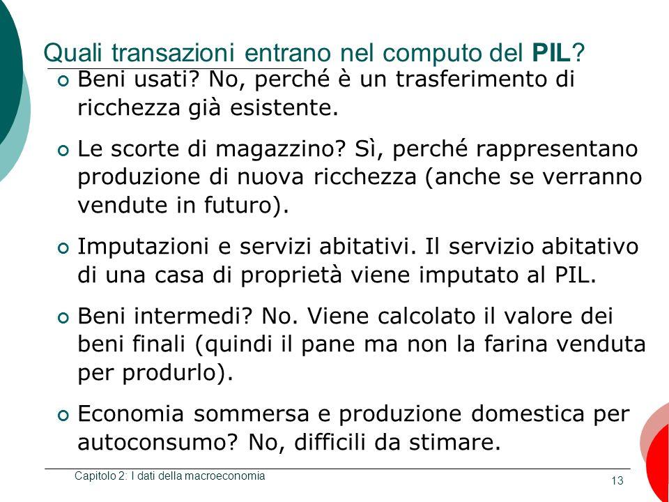 13 Quali transazioni entrano nel computo del PIL.Beni usati.