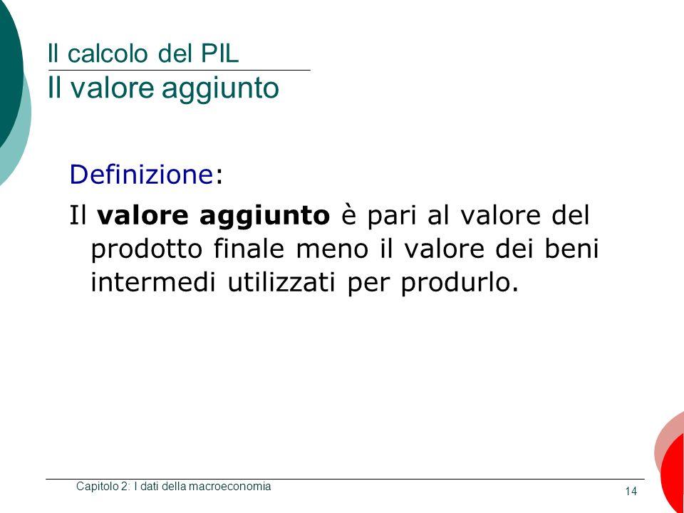 14 Il calcolo del PIL Il valore aggiunto Definizione: Il valore aggiunto è pari al valore del prodotto finale meno il valore dei beni intermedi utilizzati per produrlo.