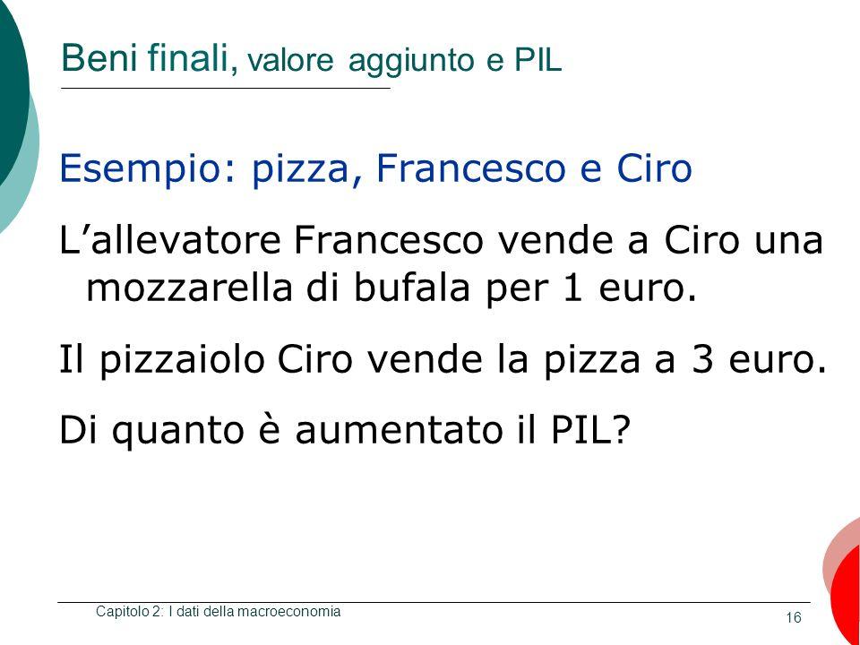16 Beni finali, valore aggiunto e PIL Esempio: pizza, Francesco e Ciro Lallevatore Francesco vende a Ciro una mozzarella di bufala per 1 euro.