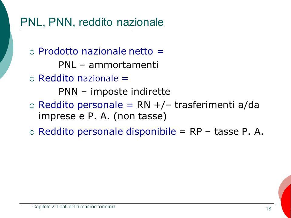 18 PNL, PNN, reddito nazionale Prodotto nazionale netto = PNL – ammortamenti Reddito n azionale = PNN – imposte indirette Reddito personale = RN +/– trasferimenti a/da imprese e P.