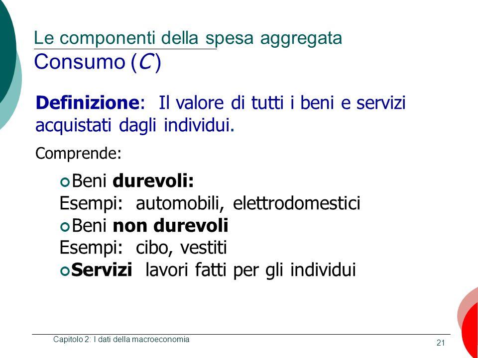 21 Le componenti della spesa aggregata Consumo ( C ) Capitolo 2: I dati della macroeconomia Definizione: Il valore di tutti i beni e servizi acquistati dagli individui.