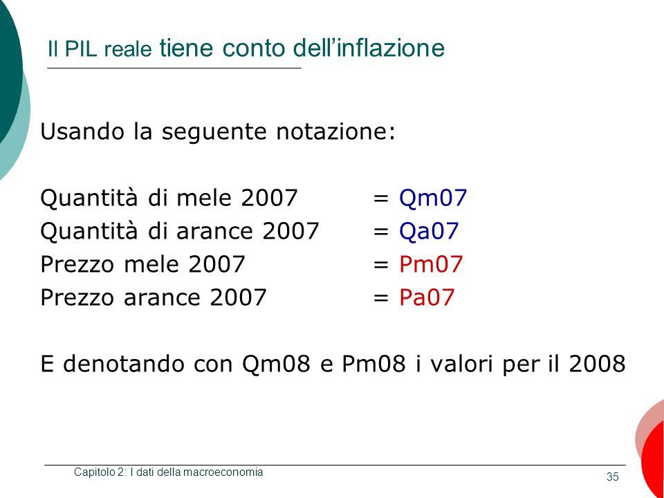 35 Il PIL reale tiene conto dellinflazione Usando la seguente notazione: Quantità di mele 2007 = Qm07 Quantità di arance 2007= Qa07 Prezzo mele 2007 = Pm07 Prezzo arance 2007 = Pa07 E denotando con Qm08 e Pm08 i valori per il 2008 Capitolo 2: I dati della macroeconomia