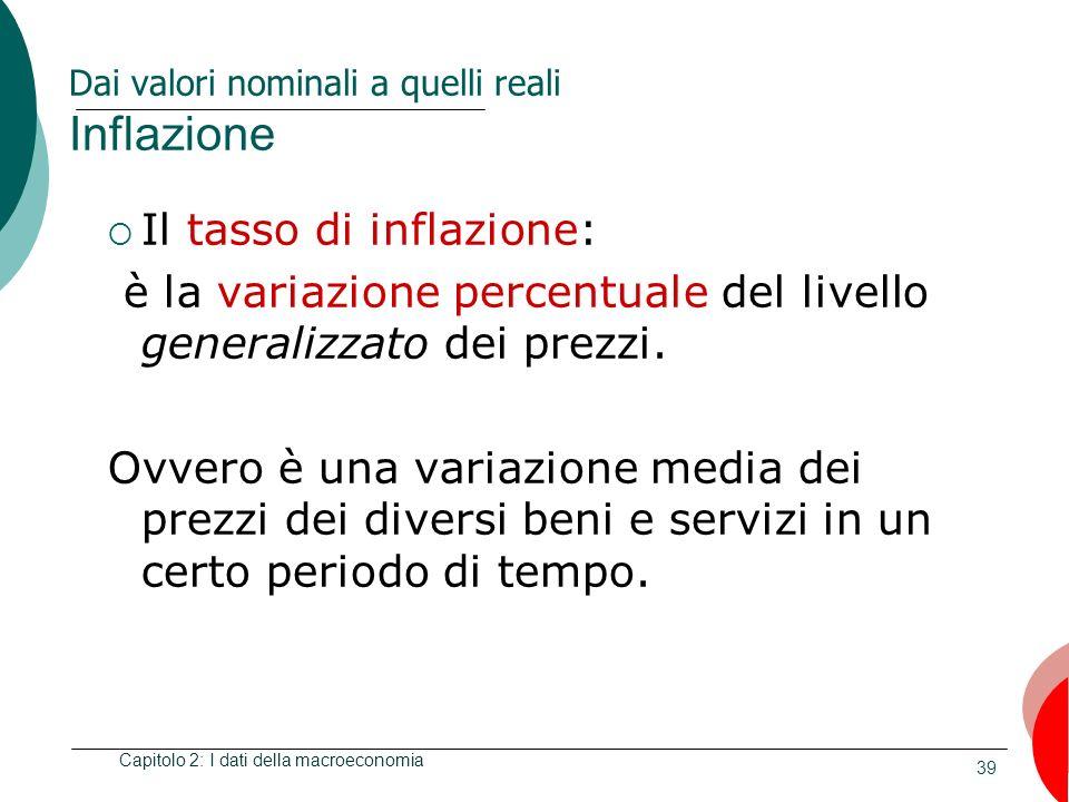 39 Dai valori nominali a quelli reali Inflazione Il tasso di inflazione: è la variazione percentuale del livello generalizzato dei prezzi.