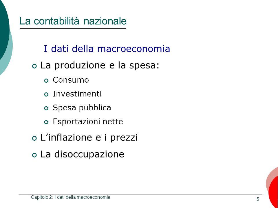 5 La contabilità nazionale I dati della macroeconomia La produzione e la spesa: Consumo Investimenti Spesa pubblica Esportazioni nette Linflazione e i prezzi La disoccupazione Capitolo 2: I dati della macroeconomia