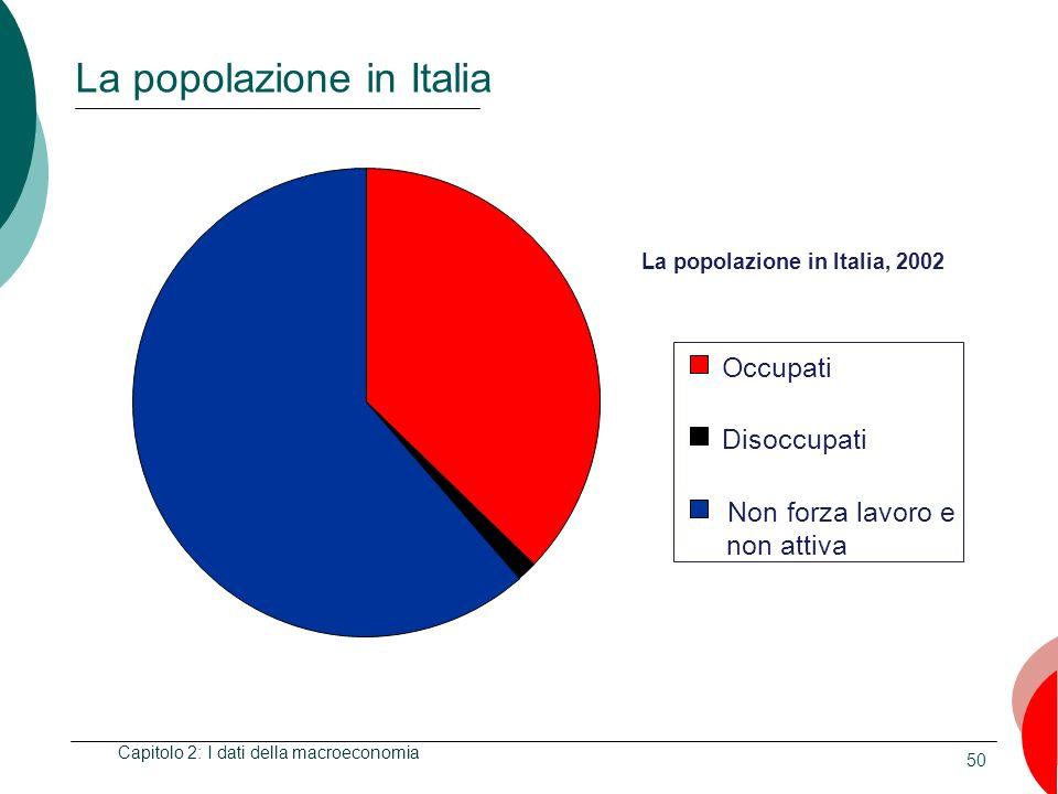 50 La popolazione in Italia Capitolo 2: I dati della macroeconomia La popolazione in Italia, 2002 Occupati Disoccupati Non forza lavoro e non attiva