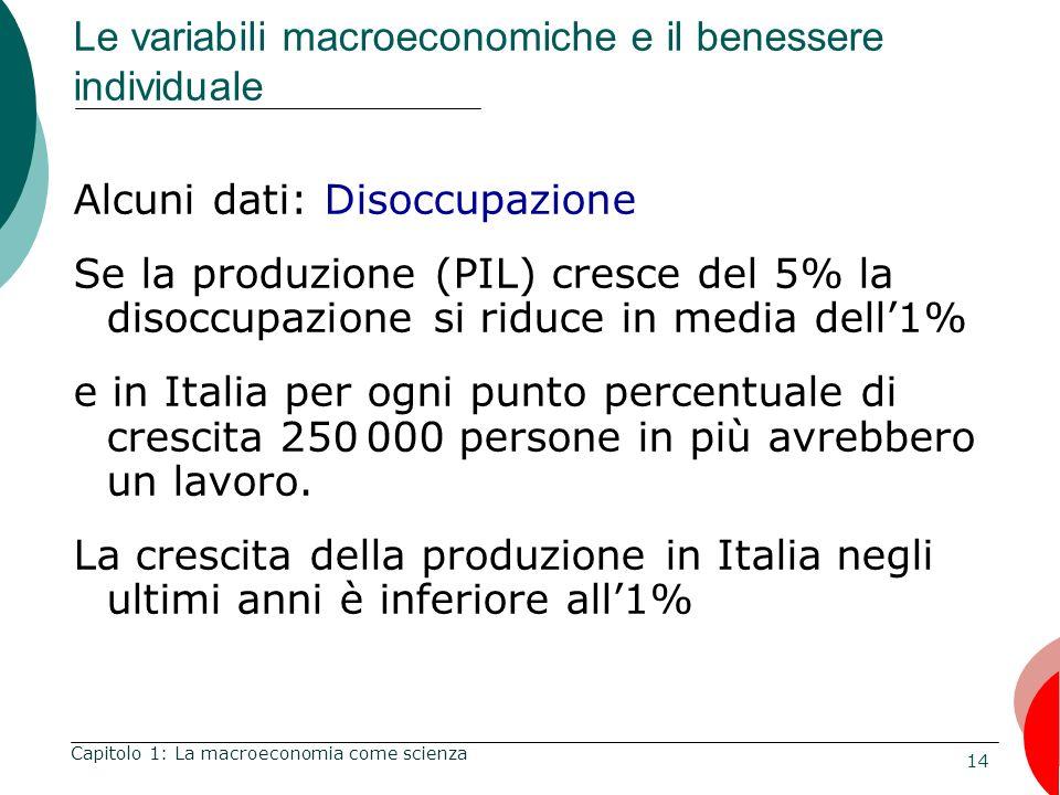 14 Le variabili macroeconomiche e il benessere individuale Alcuni dati: Disoccupazione Se la produzione (PIL) cresce del 5% la disoccupazione si riduce in media dell1% e in Italia per ogni punto percentuale di crescita 250 000 persone in più avrebbero un lavoro.