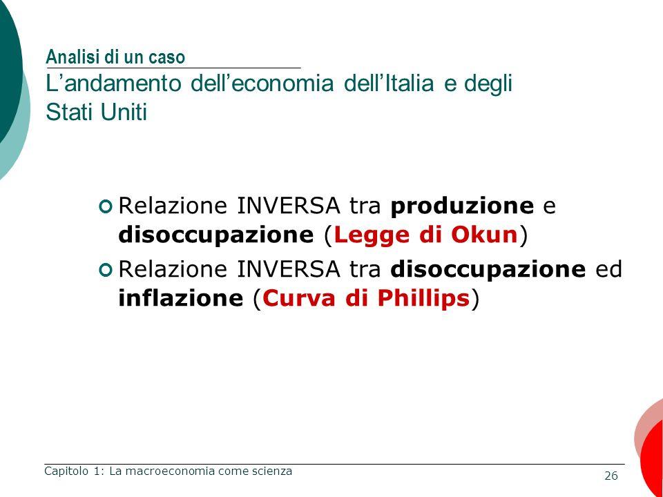 26 Analisi di un caso Landamento delleconomia dellItalia e degli Stati Uniti Relazione INVERSA tra produzione e disoccupazione (Legge di Okun) Relazione INVERSA tra disoccupazione ed inflazione (Curva di Phillips) Capitolo 1: La macroeconomia come scienza