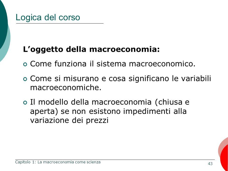 43 Logica del corso Loggetto della macroeconomia: Come funziona il sistema macroeconomico.