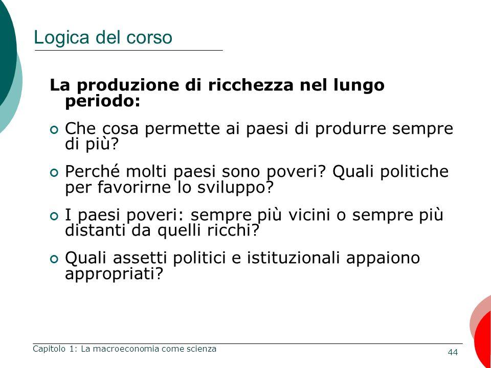 44 Logica del corso La produzione di ricchezza nel lungo periodo: Che cosa permette ai paesi di produrre sempre di più.