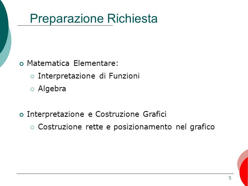 5 Preparazione Richiesta Matematica Elementare: Interpretazione di Funzioni Algebra Interpretazione e Costruzione Grafici Costruzione rette e posizionamento nel grafico