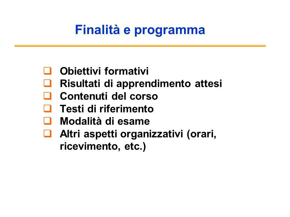 Finalità e programma Obiettivi formativi Risultati di apprendimento attesi Contenuti del corso Testi di riferimento Modalità di esame Altri aspetti organizzativi (orari, ricevimento, etc.)