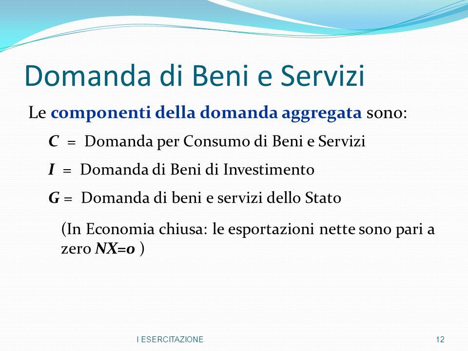 Domanda di Beni e Servizi Le componenti della domanda aggregata sono: C = Domanda per Consumo di Beni e Servizi I = Domanda di Beni di Investimento G = Domanda di beni e servizi dello Stato (In Economia chiusa: le esportazioni nette sono pari a zero NX=0 ) I ESERCITAZIONE12