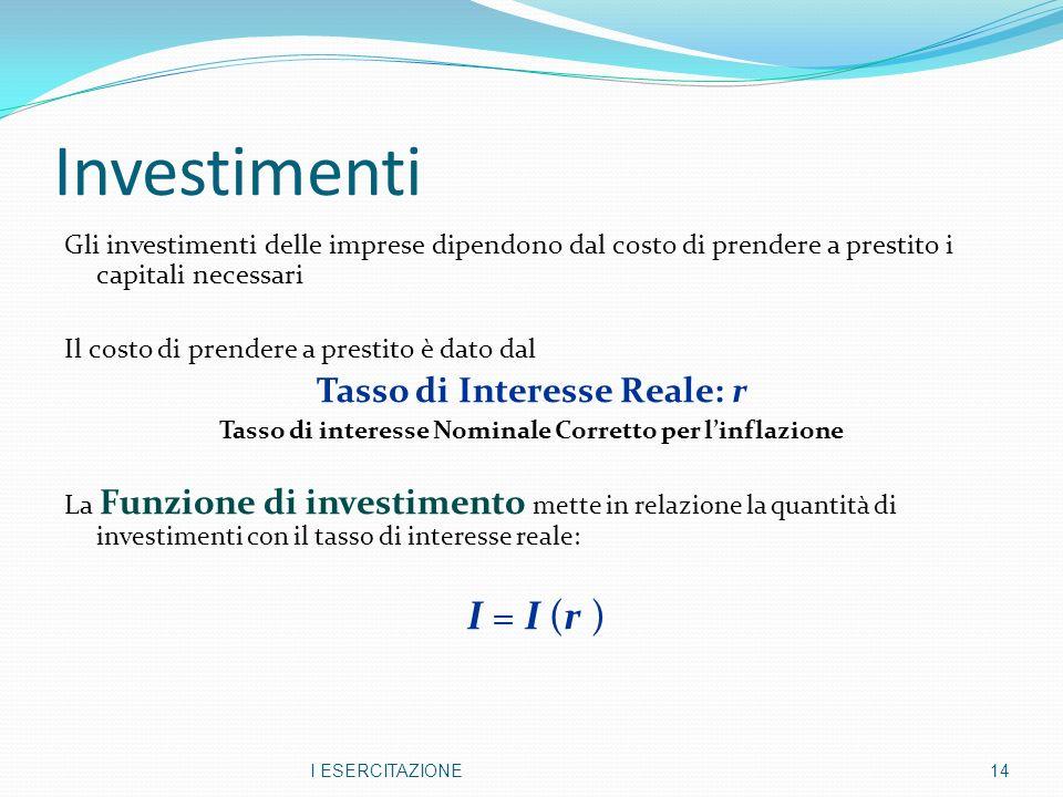 Investimenti Gli investimenti delle imprese dipendono dal costo di prendere a prestito i capitali necessari Il costo di prendere a prestito è dato dal Tasso di Interesse Reale: r Tasso di interesse Nominale Corretto per linflazione La Funzione di investimento mette in relazione la quantità di investimenti con il tasso di interesse reale: I = I (r ) I ESERCITAZIONE14