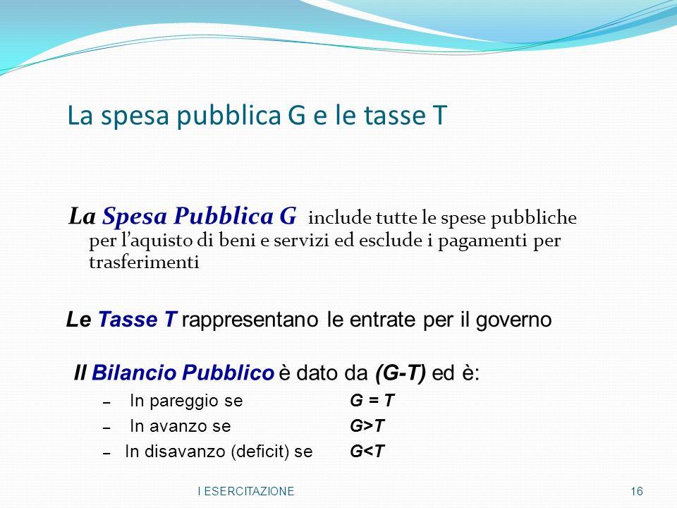 La spesa pubblica G e le tasse T La Spesa Pubblica G include tutte le spese pubbliche per laquisto di beni e servizi ed esclude i pagamenti per trasferimenti I ESERCITAZIONE16 Le Tasse T rappresentano le entrate per il governo Il Bilancio Pubblico è dato da (G-T) ed è: – In pareggio se G = T – In avanzo se G>T – In disavanzo (deficit) se G<T