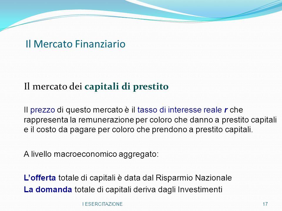 Il Mercato Finanziario Il mercato dei capitali di prestito I ESERCITAZIONE17 Il prezzo di questo mercato è il tasso di interesse reale r che rappresenta la remunerazione per coloro che danno a prestito capitali e il costo da pagare per coloro che prendono a prestito capitali.