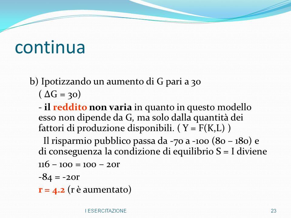 continua b) Ipotizzando un aumento di G pari a 30 ( ΔG = 30) - il reddito non varia in quanto in questo modello esso non dipende da G, ma solo dalla quantità dei fattori di produzione disponibili.