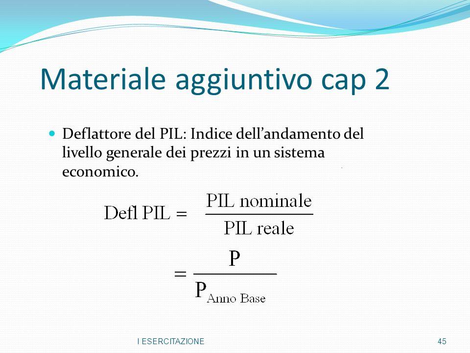 Materiale aggiuntivo cap 2 Deflattore del PIL: Indice dellandamento del livello generale dei prezzi in un sistema economico.