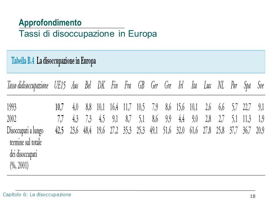 18 Approfondimento Tassi di disoccupazione in Europa Capitolo 6: La disoccupazione