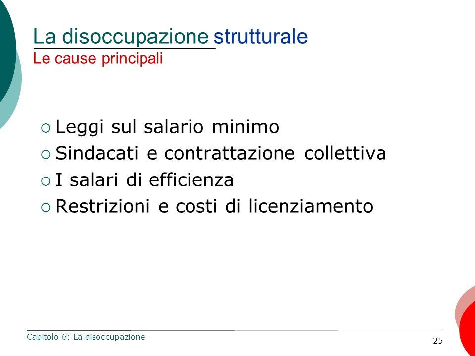 25 La disoccupazione strutturale Le cause principali Leggi sul salario minimo Sindacati e contrattazione collettiva I salari di efficienza Restrizioni