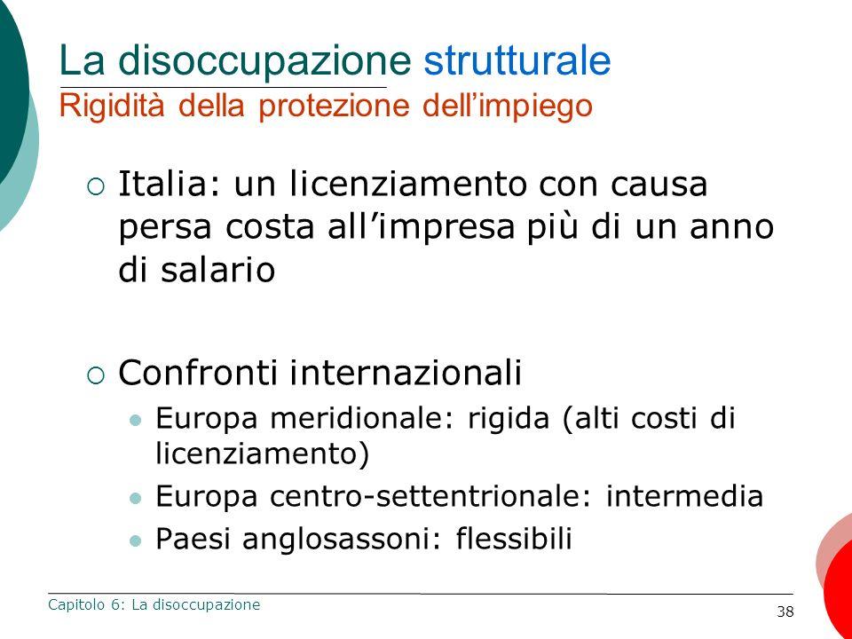 38 La disoccupazione strutturale Rigidità della protezione dellimpiego Italia: un licenziamento con causa persa costa allimpresa più di un anno di sal