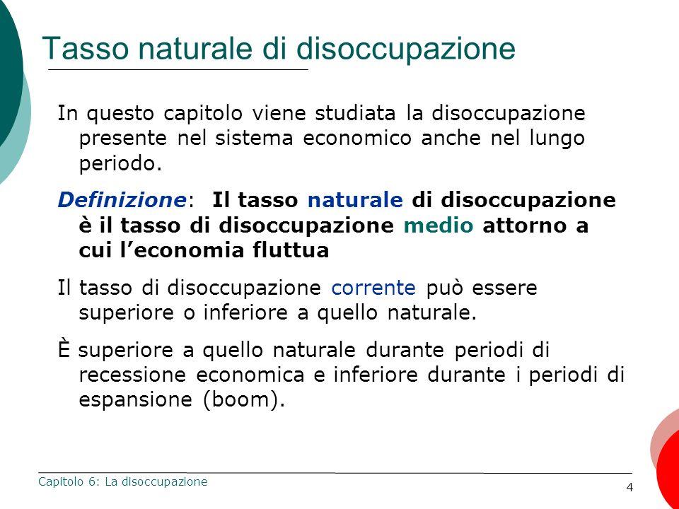 4 Tasso naturale di disoccupazione In questo capitolo viene studiata la disoccupazione presente nel sistema economico anche nel lungo periodo. Definiz