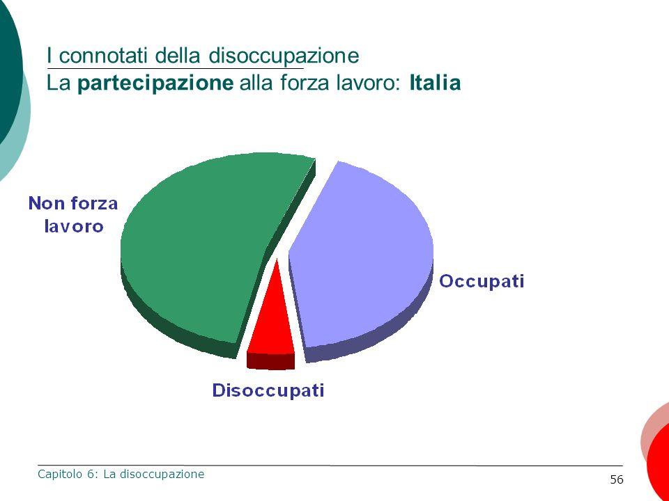 56 I connotati della disoccupazione La partecipazione alla forza lavoro: Italia Capitolo 6: La disoccupazione