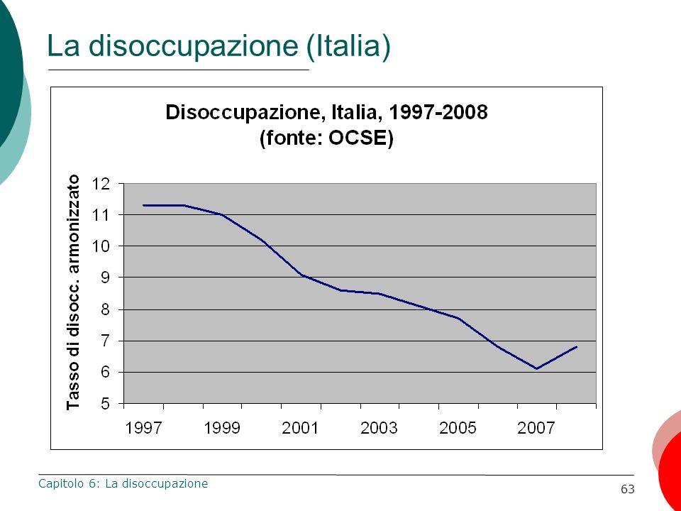 63 Capitolo 6: La disoccupazione La disoccupazione (Italia)