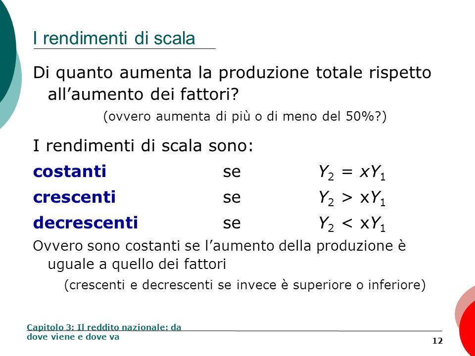 12 I rendimenti di scala Di quanto aumenta la produzione totale rispetto allaumento dei fattori? (ovvero aumenta di più o di meno del 50%?) I rendimen