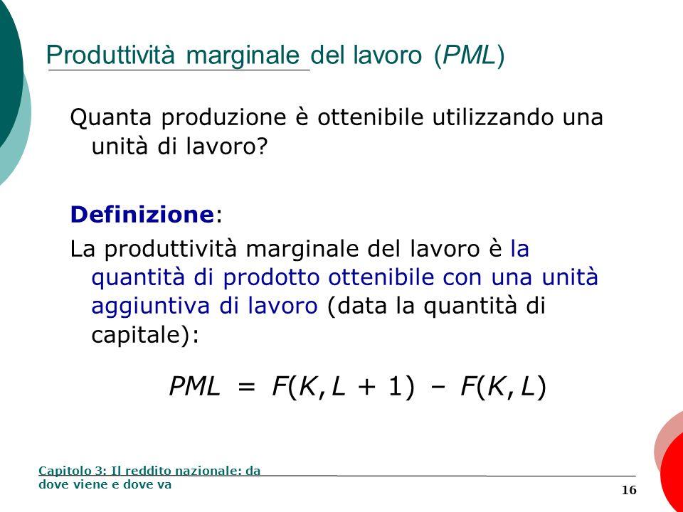 16 Produttività marginale del lavoro (PML) Quanta produzione è ottenibile utilizzando una unità di lavoro? Definizione: La produttività marginale del
