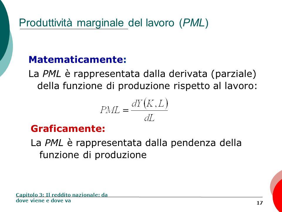 17 Produttività marginale del lavoro (PML) Matematicamente: La PML è rappresentata dalla derivata (parziale) della funzione di produzione rispetto al